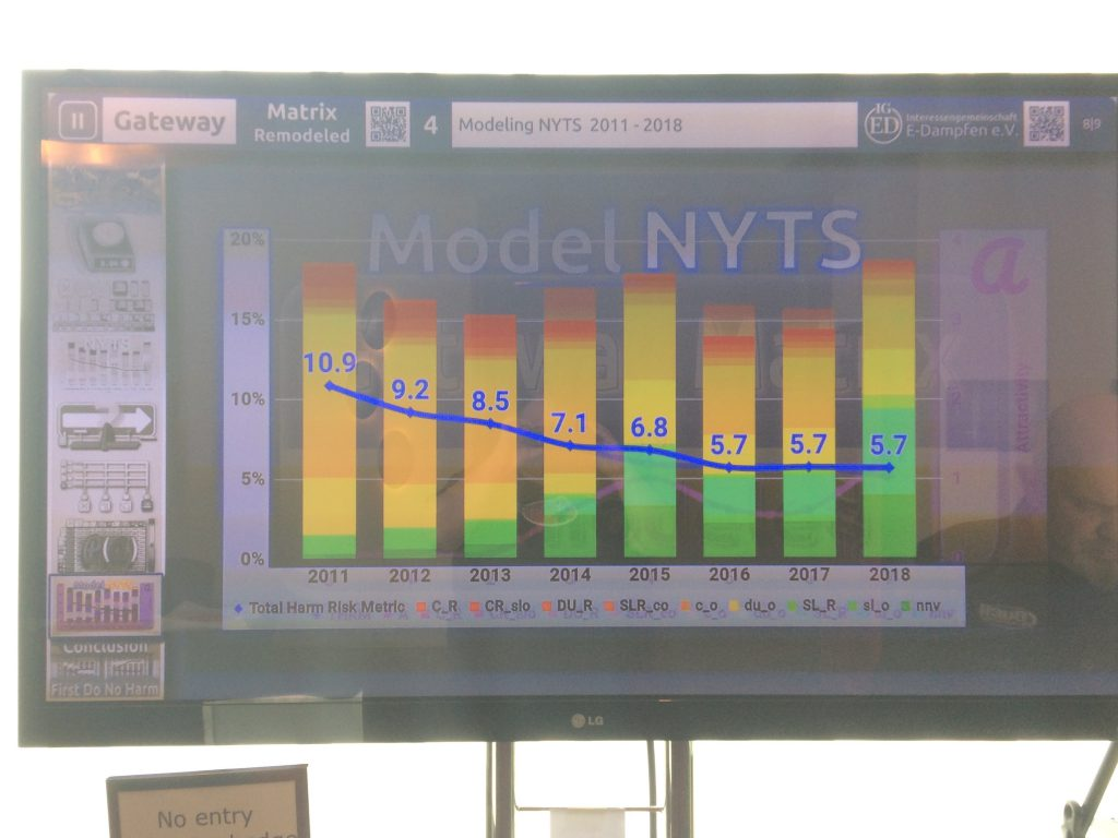 Risk model on NYTS18